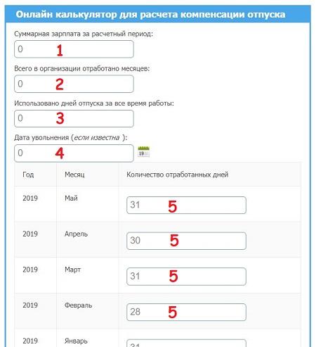 расчет компенсаций за неиспользованный отпуск калькулятор онлайн