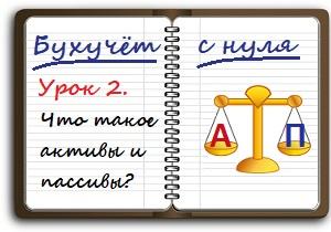 Урок 2. Что такое активы и пассивы в бухгалтерском учете - понятие простыми словами