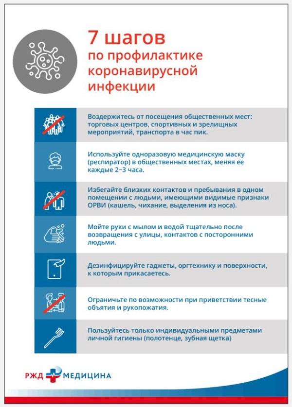 Нужна ли справка о коронавирусе в аэропорту, самолете, поезде - для перелетов и поездок по РФ и за рубеж